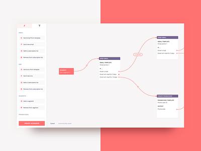 Creating a Scenario — Interface for CRM ui web segments scenarios arrows nodes crm