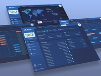 Aviation blockchain project – 3d view