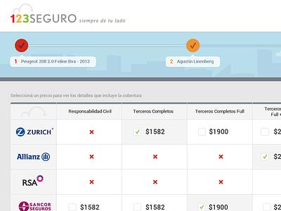 Table table compare process checkbox aerolab argentina