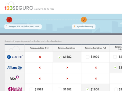 Table table compare process checkbox aerolab argentina