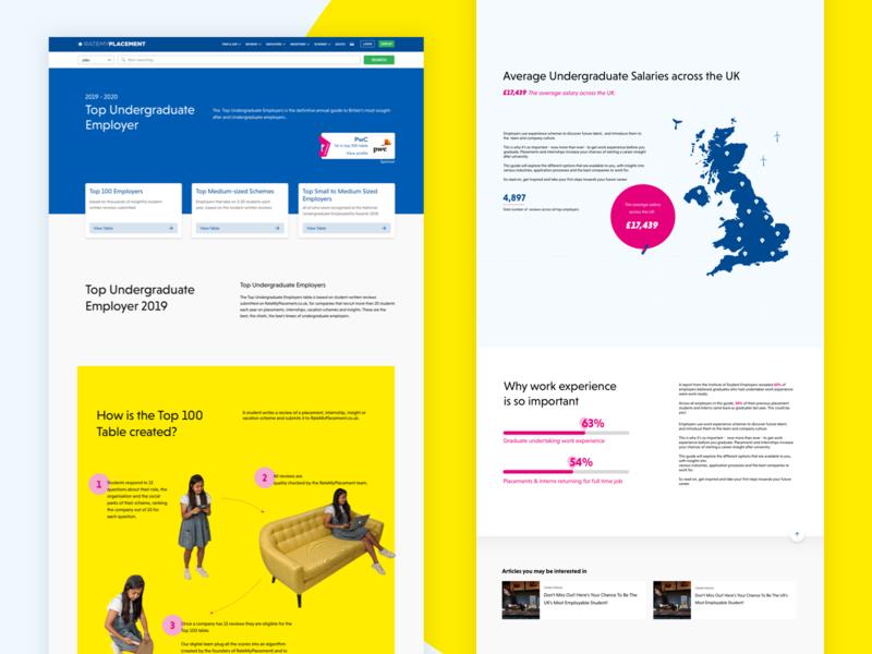 Top Employer education blue branding application design ui uxdesign ux illustration