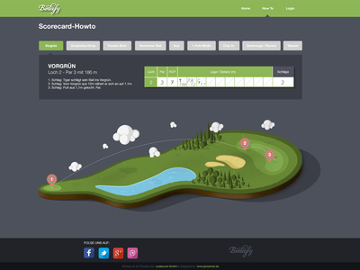 Birdiefy-Howto howto golf green tutorial flat interface web sport illustration visual clouds score