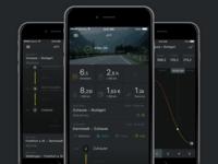 Car App