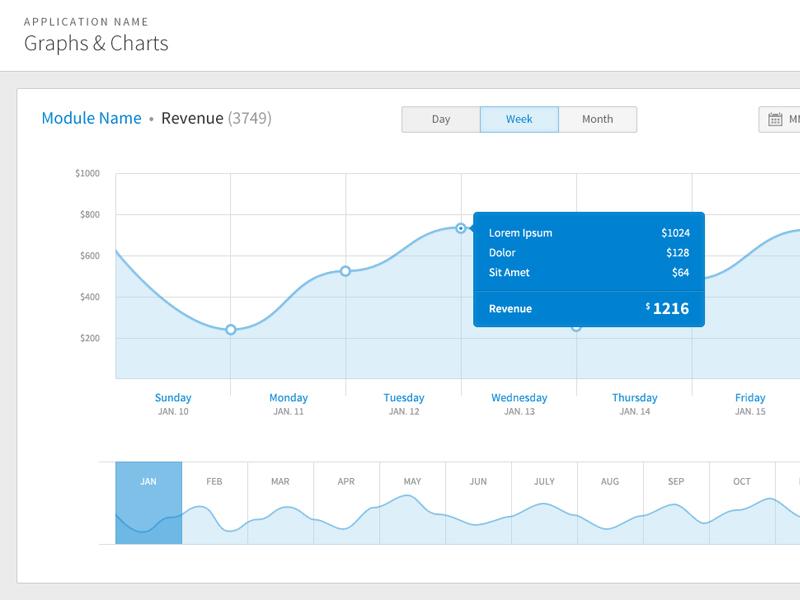 Graphs charts dribbble