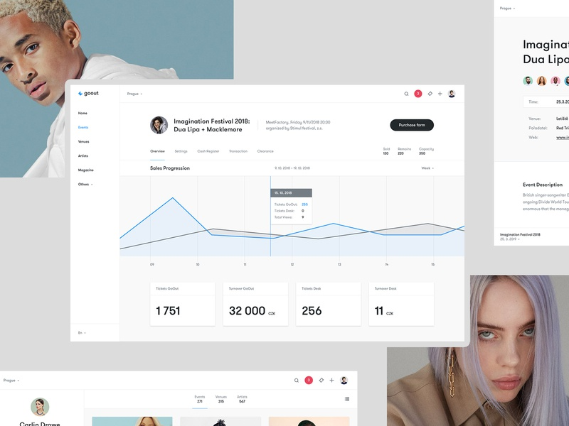 Goout Dashboard - Redesign chart goout dashboard design light dashboard app real project wolinger ux web design web ui simple design