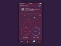 daily UI #018 -Analytics Chart