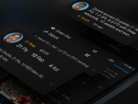 theScore Feed