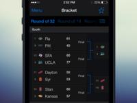 NCAA Bracket for theScore iOS