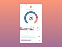 Health app mobile