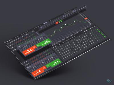 UI Forex-trade
