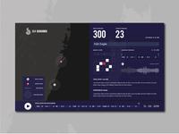Sea Sensors Map Dahsboard exploration