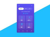 Daily UI 020 - Dashboard