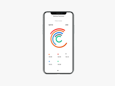 Workout Summary layout exercise clean minimal sketch concept design visual data chart app workout