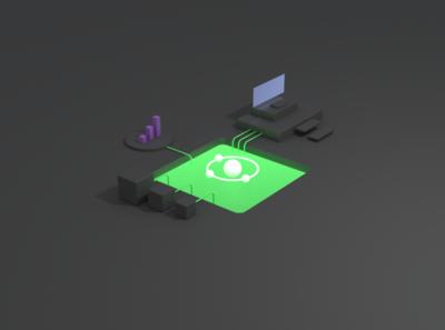 3D Viz