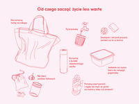 Illustration for post about less waste