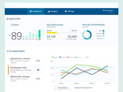 Dashboard for Sales Analytics light dashboard chart graph responsive ui ux line graph bar graph