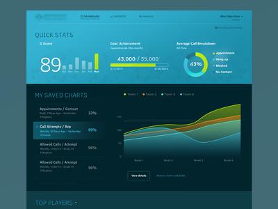 Analytics Dark Dashboard dark dashboard chart graph line chart bar analytics ui ux clean stats dark ui