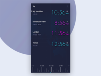 World clock - App UI
