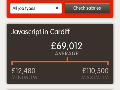 Salary checker javascript d3js html css