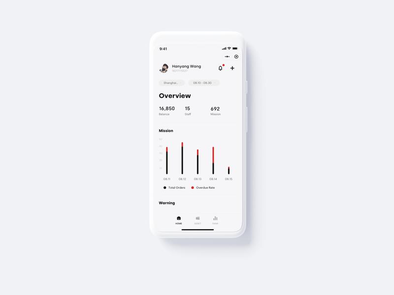 Dashboard / Overview overview dashboard app ux minimal ui bitcoin minimalist crypto btc blockchain