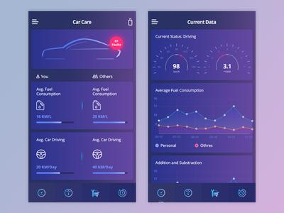 Car Application car app car apps car application car ui gradient analysis car screens dashboard graphs