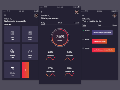 Todo App mock up user experience user inteface ui  ux ui app mobileappdesign mobile app task app list dashboard schedule management tasks analyze stats to do