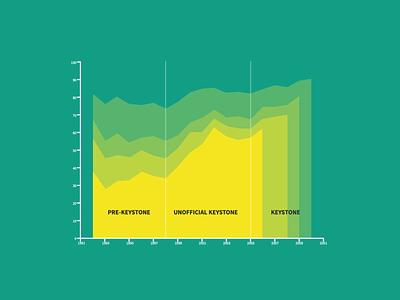 Line Graph data viz line graph data visualization