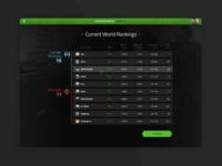 Game Leaderboard UI