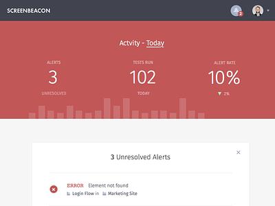 Dashboard Update dashboard screenbeacon red application chart numbers