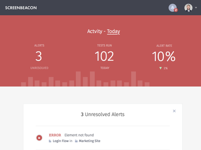 Dashboard Update dashboard screenbeacon red application chart numbers