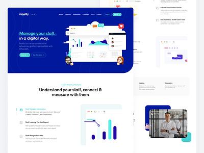 Moodly - Desktop Homepage saas website saas design saas ux ui landing page design product page landing page homepage