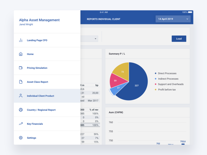 Axis - Profitability Analytics - Reports Page & Menu for iPad tablet ipad date picker hamburger menu menu table pie graph pie chart chart statistics mobile ios app ux ui