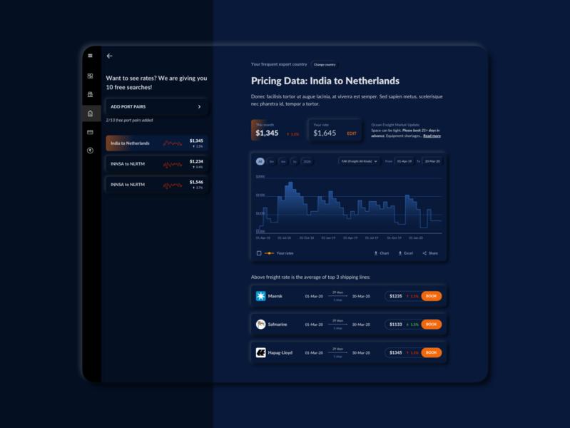UI Concept - Historical Data Graph