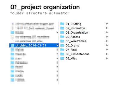 Project Folders.app structure organization workflow automator app