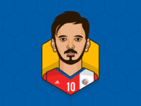 #7 Bryan Ruiz - Costa Rica