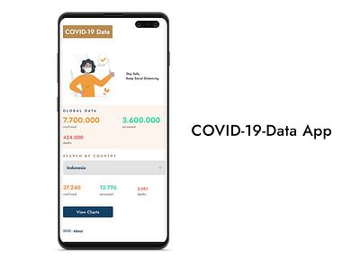 Covid 19 Data App app ui design figmadesign figma