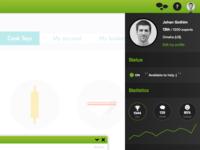 Community User Profile