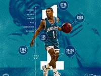 Muggsy Bogues Infographic