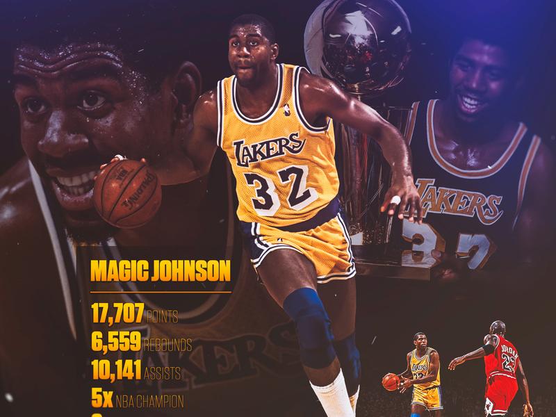 Magic Johnson lakes athlete smsports sports basketball nba magic johnson lakers