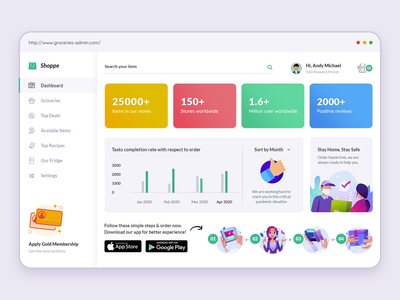 Grocery Dashboard admin design design ux ui web app dashboard ui admin dashboad