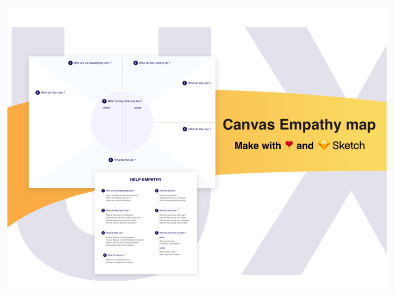 Freebie - UX template Canvas empathy map template canvas empathymap sketch freebie userresearch ux