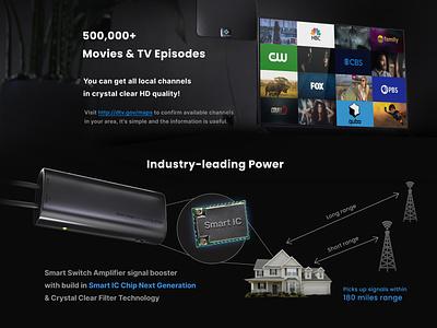 TV antenna - ads banner amazon electronics advertising banner render 3d