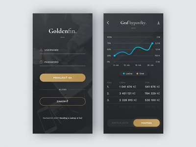 Financial Services App Mobile Design