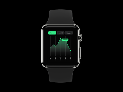Cryptocurrency Tracker apple watch ui cryptocurrency adobe xd bitcoin