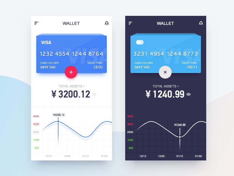 E-Wallet chart bank e-wallet finance ios design ui budget