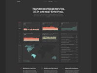Mux Real-Time Dashboard