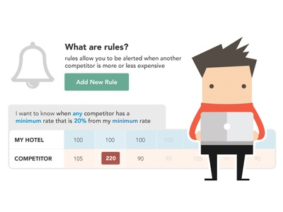 Rule Setup Learning pricing design software character cartoon grid ui learning