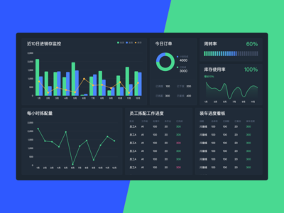 real-project-dashboard