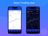 Stock Trading Application