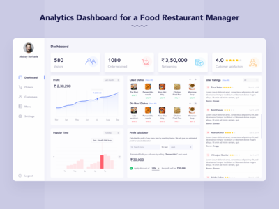 Restaurant Management Dashboard
